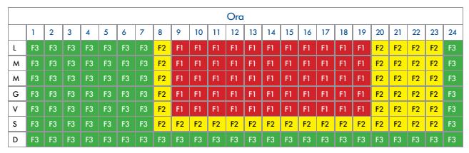 Miglior prezzo vendita calda reale goditi un grande sconto Cosa conviene di più una tariffa monoraria o bioraria?
